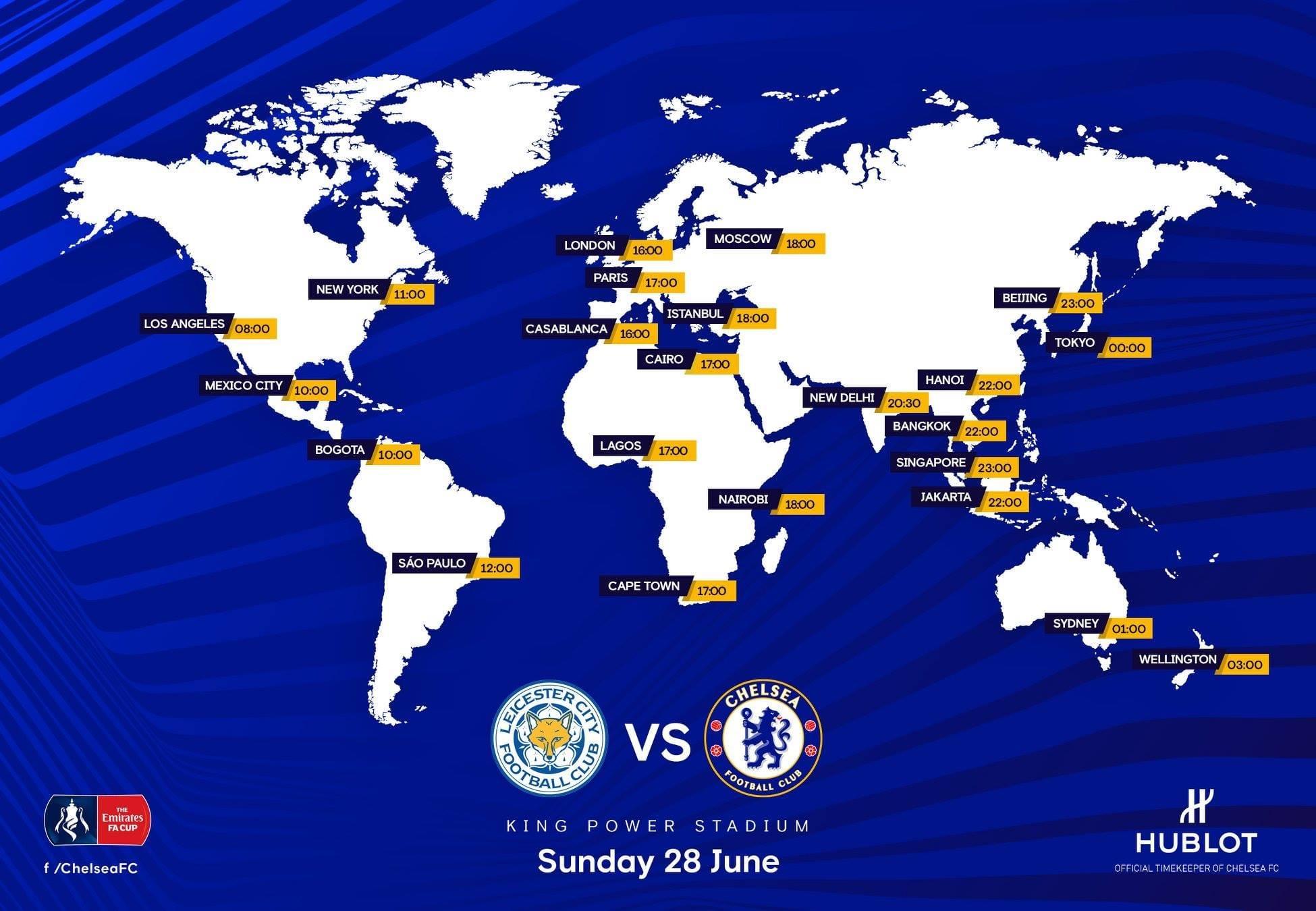 Leicester City v Chelsea score predictions