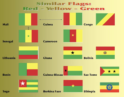 Ethiopia -The Birth of Nations | Green, Yellow & Red African flag