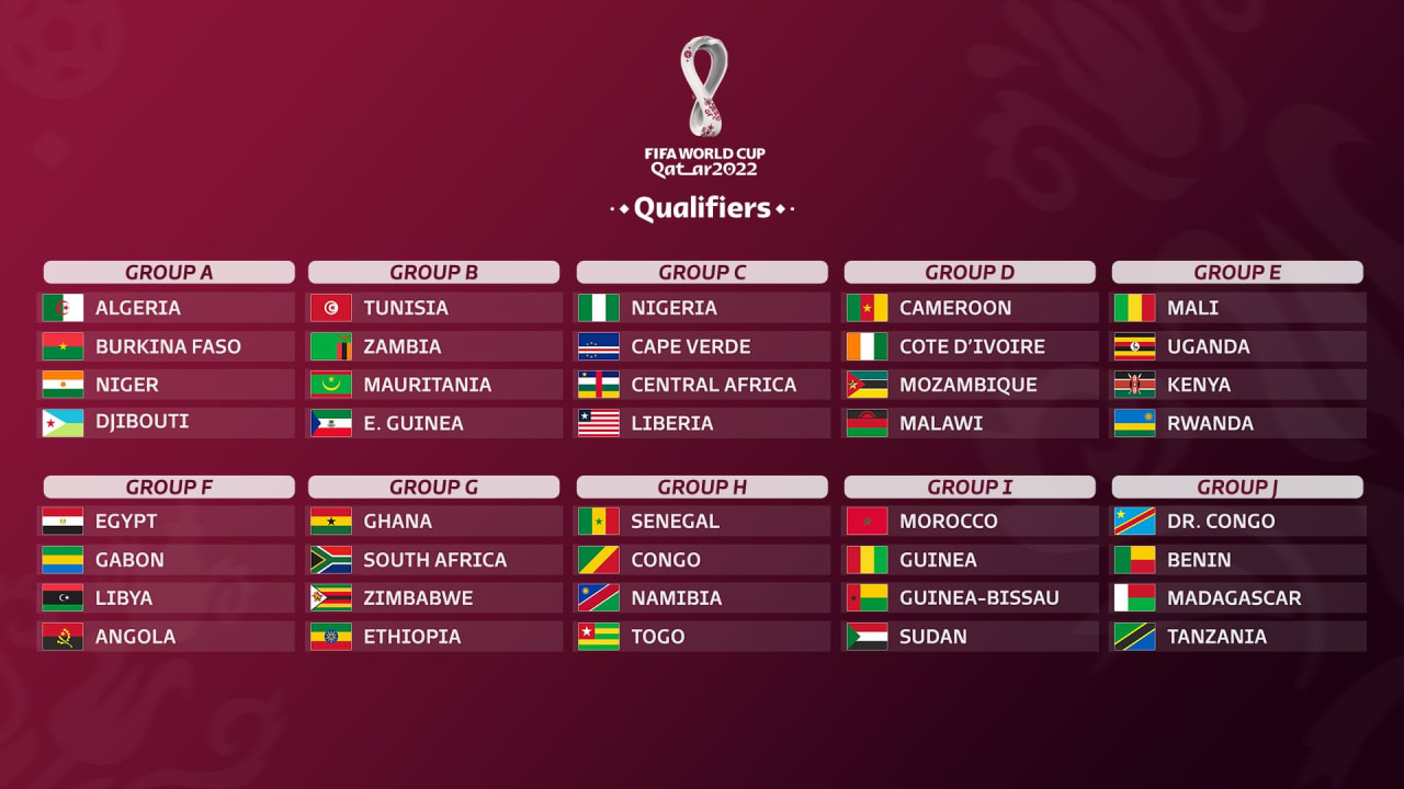 World Cup qualifiers 2022 (Full Story)